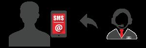 shared-monitoring